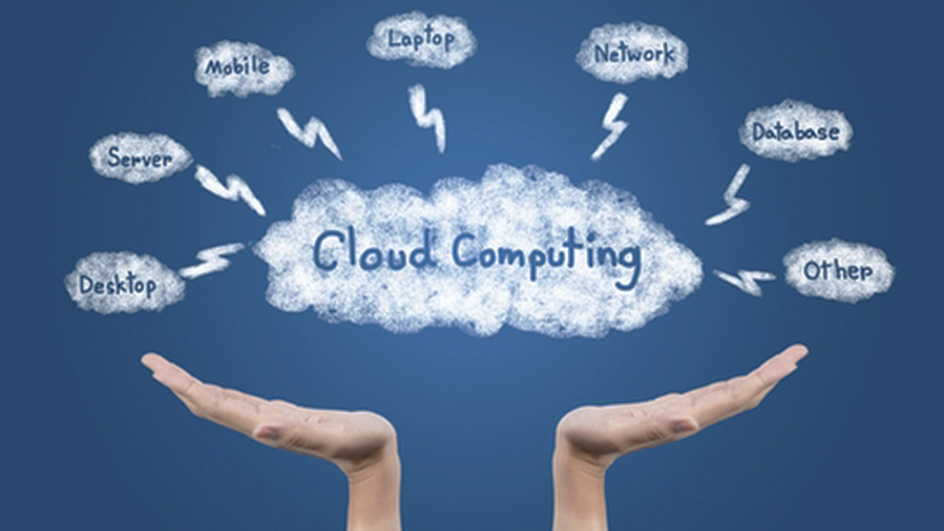 cloud computing defined Types of cloud computing defined the array of available cloud computing services is vast, but most fall into one of the following categories saas (software as a service.